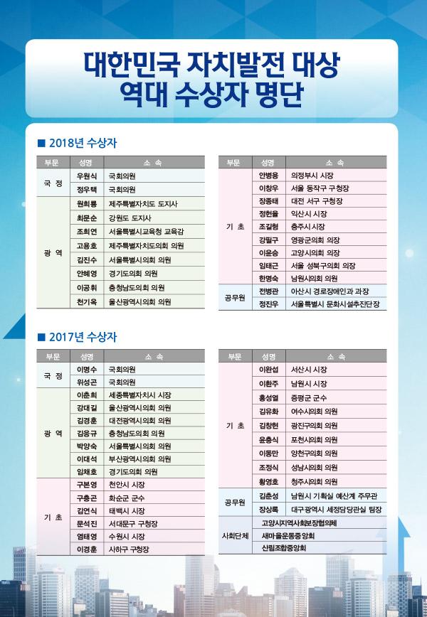 대한민국 자치발전 대상 2017-2018 수상자.jpg