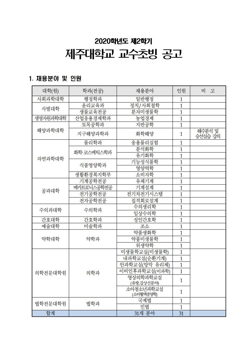 제주대학교 2020.2학기 공고문(최종).pdf_page_01.jpg